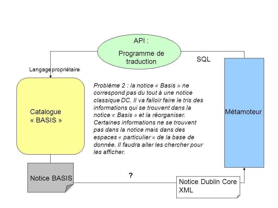 Catalogue « BASIS » Métamoteur Langage propriétaire API : Programme de traduction Notice Dublin Core XML Notice BASIS Filtre DC XML SQL Problème 2 : Il faut donc créer un filtre pour ne retenir que les données correspondant au DC et réorganiser la notice « Basis ».
