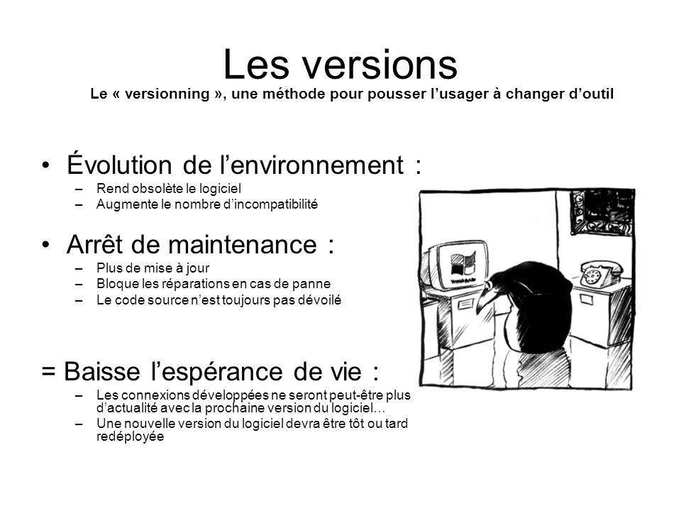 Les versions Évolution de lenvironnement : –Rend obsolète le logiciel –Augmente le nombre dincompatibilité Arrêt de maintenance : –Plus de mise à jour