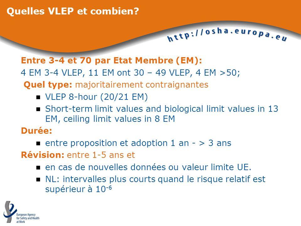Quelles VLEP et combien? Entre 3-4 et 70 par Etat Membre (EM): 4 EM 3-4 VLEP, 11 EM ont 30 – 49 VLEP, 4 EM >50; Quel type: majoritairement contraignan