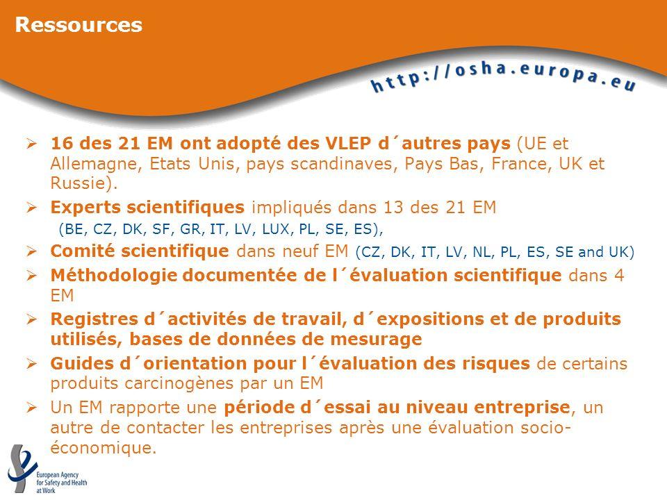 Ressources 16 des 21 EM ont adopté des VLEP d´autres pays (UE et Allemagne, Etats Unis, pays scandinaves, Pays Bas, France, UK et Russie). Experts sci