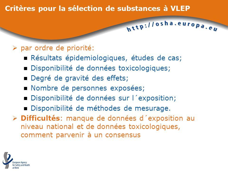 Critères pour la sélection de substances à VLEP par ordre de priorité: Résultats épidemiologiques, études de cas; Disponibilité de données toxicologiq
