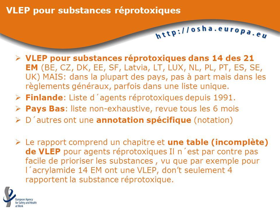 VLEP pour substances réprotoxiques VLEP pour substances réprotoxiques dans 14 des 21 EM (BE, CZ, DK, EE, SF, Latvia, LT, LUX, NL, PL, PT, ES, SE, UK)