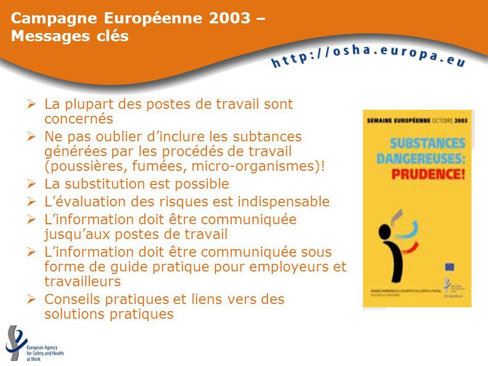 Campagne Européenne 2003 – Messages clés La plupart des postes de travail sont concernés Ne pas oublier dinclure les subtances générées par les procéd