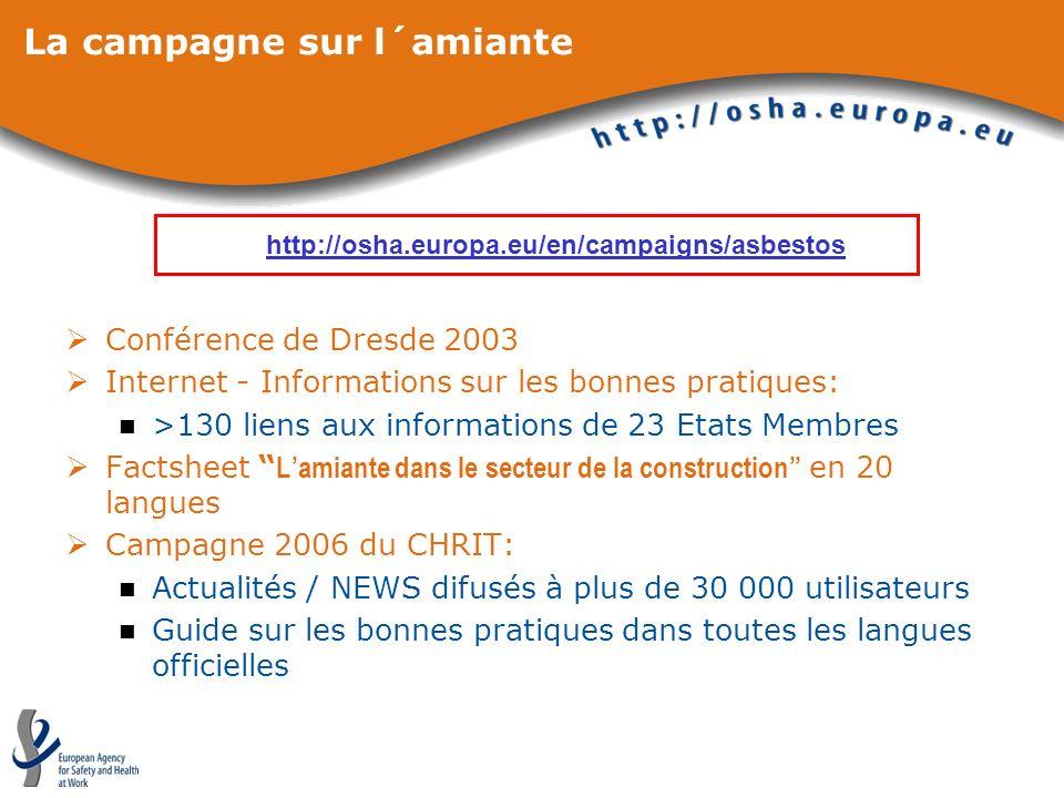 La campagne sur l´amiante Conférence de Dresde 2003 Internet - Informations sur les bonnes pratiques: >130 liens aux informations de 23 Etats Membres