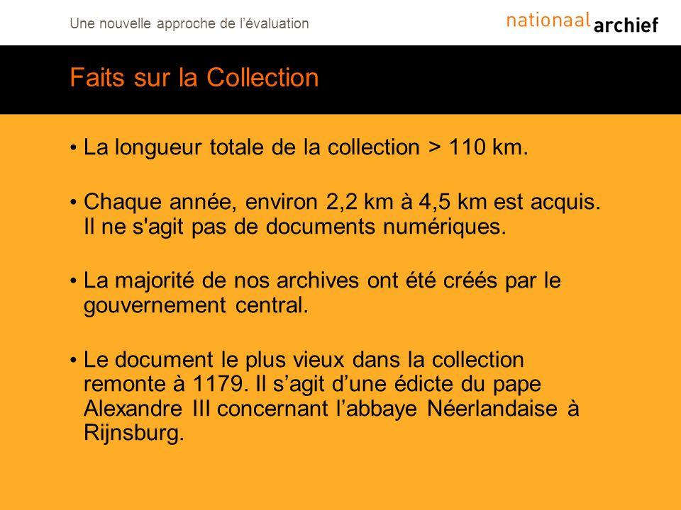 Une nouvelle approche de lévaluation Faits sur la Collection La longueur totale de la collection > 110 km. Chaque année, environ 2,2 km à 4,5 km est a