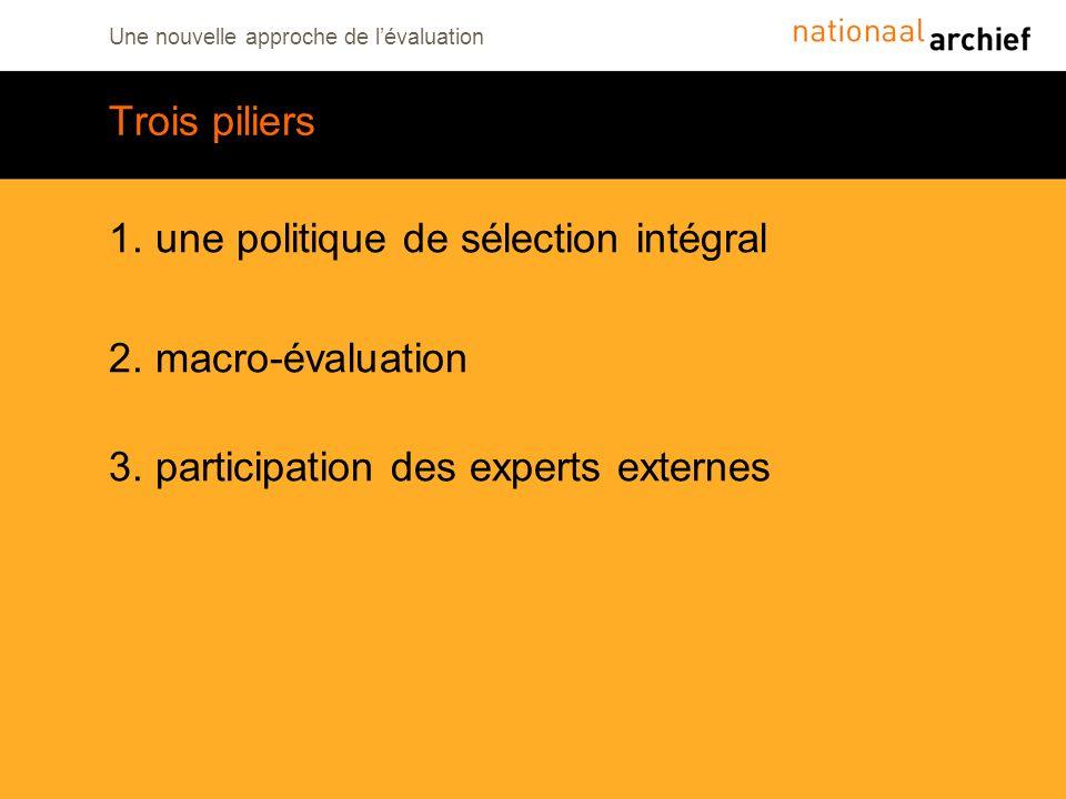 Une nouvelle approche de lévaluation Trois piliers 1. une politique de sélection intégral 2. macro-évaluation 3. participation des experts externes