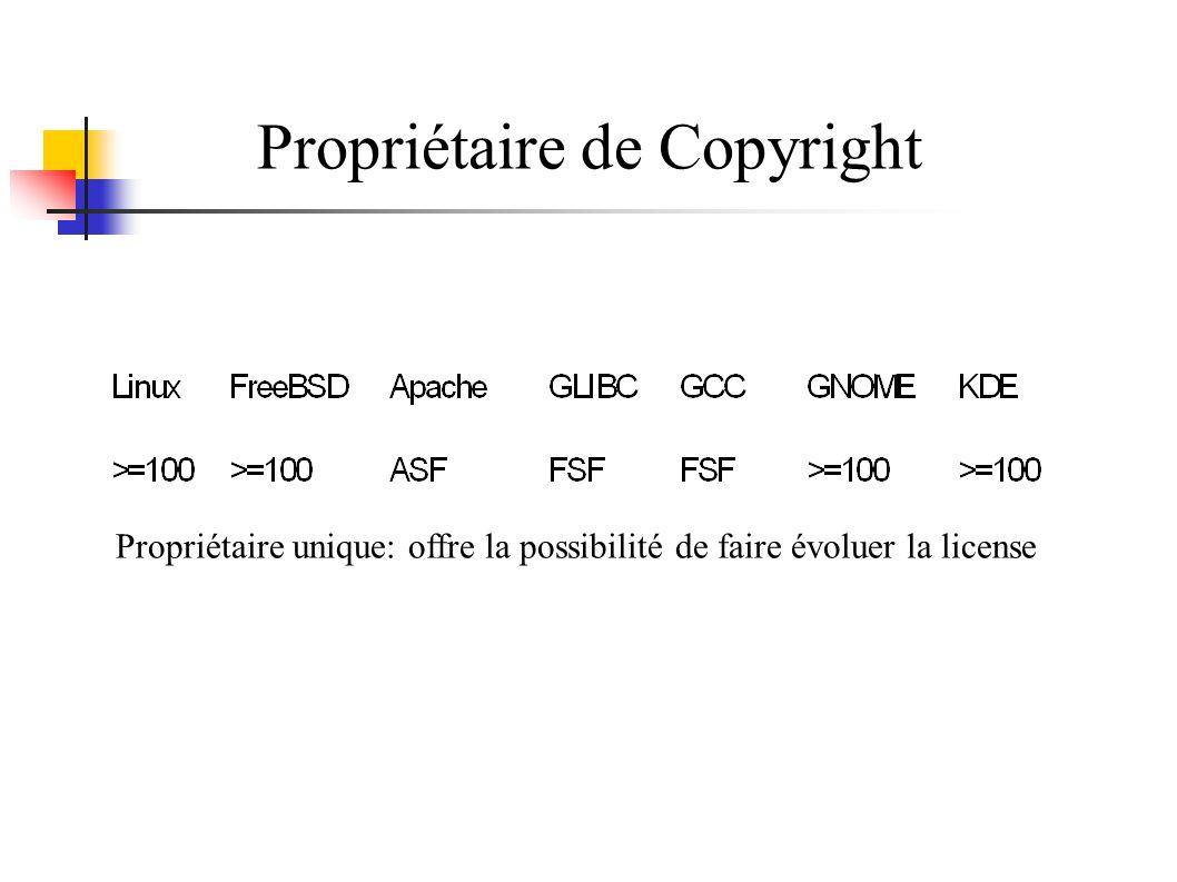 Propriétaire de Copyright Propriétaire unique: offre la possibilité de faire évoluer la license