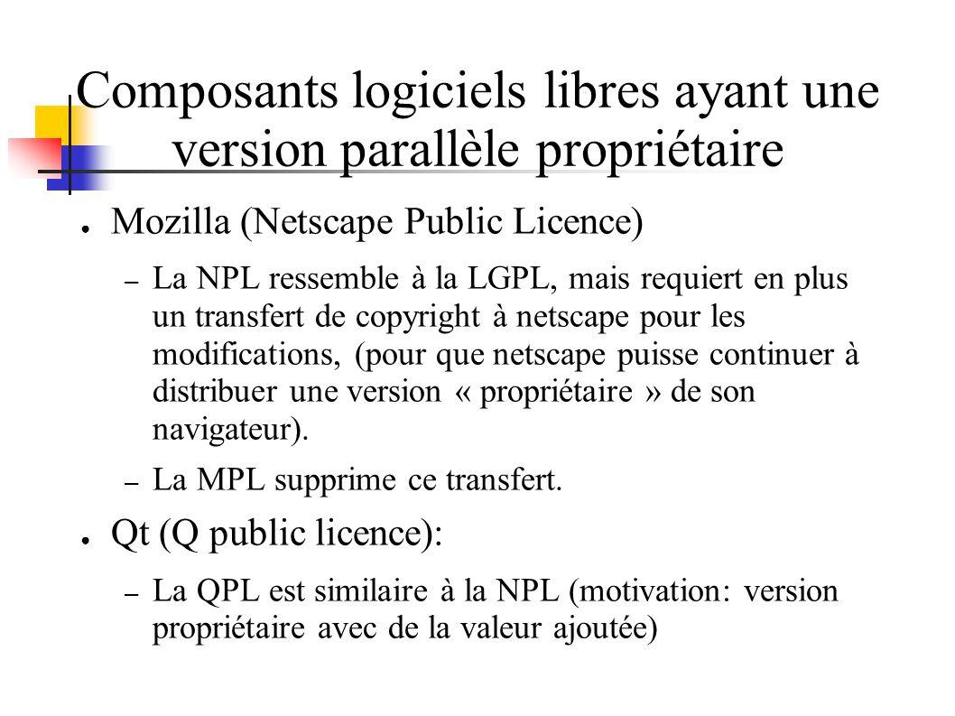 Composants logiciels libres ayant une version parallèle propriétaire Mozilla (Netscape Public Licence) – La NPL ressemble à la LGPL, mais requiert en plus un transfert de copyright à netscape pour les modifications, (pour que netscape puisse continuer à distribuer une version « propriétaire » de son navigateur).