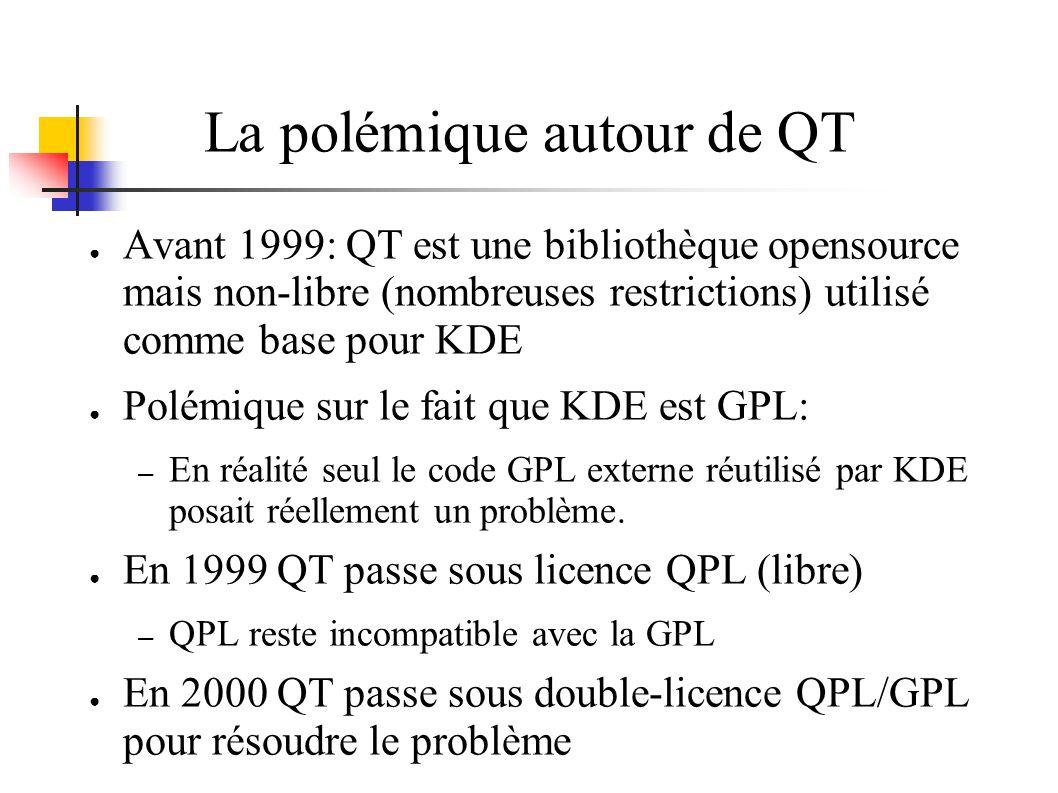 La polémique autour de QT Avant 1999: QT est une bibliothèque opensource mais non-libre (nombreuses restrictions) utilisé comme base pour KDE Polémique sur le fait que KDE est GPL: – En réalité seul le code GPL externe réutilisé par KDE posait réellement un problème.