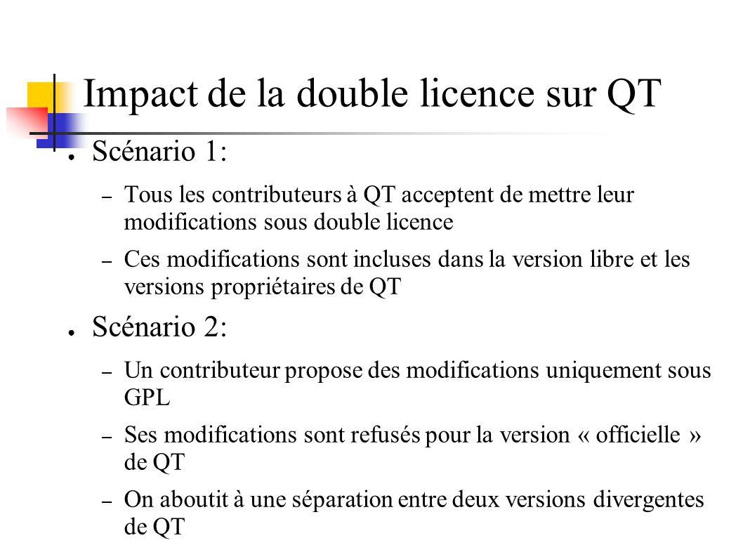 Impact de la double licence sur QT Scénario 1: – Tous les contributeurs à QT acceptent de mettre leur modifications sous double licence – Ces modifica