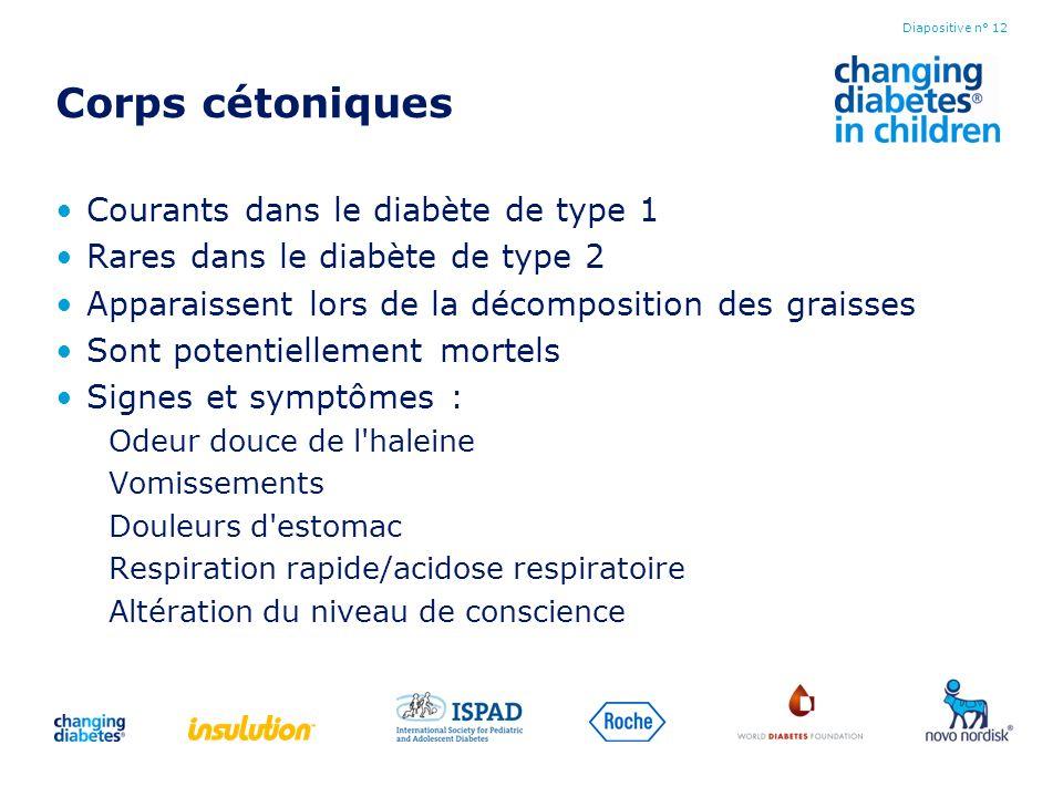 Courants dans le diabète de type 1 Rares dans le diabète de type 2 Apparaissent lors de la décomposition des graisses Sont potentiellement mortels Sig