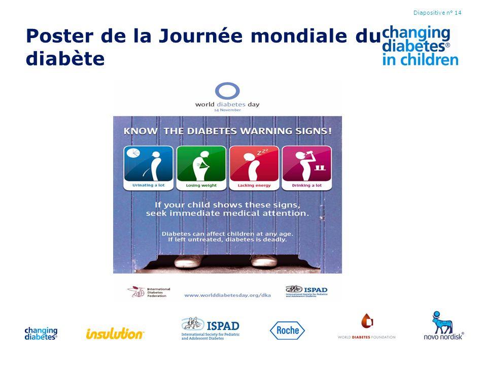 Poster de la Journée mondiale du diabète Diapositive n° 14