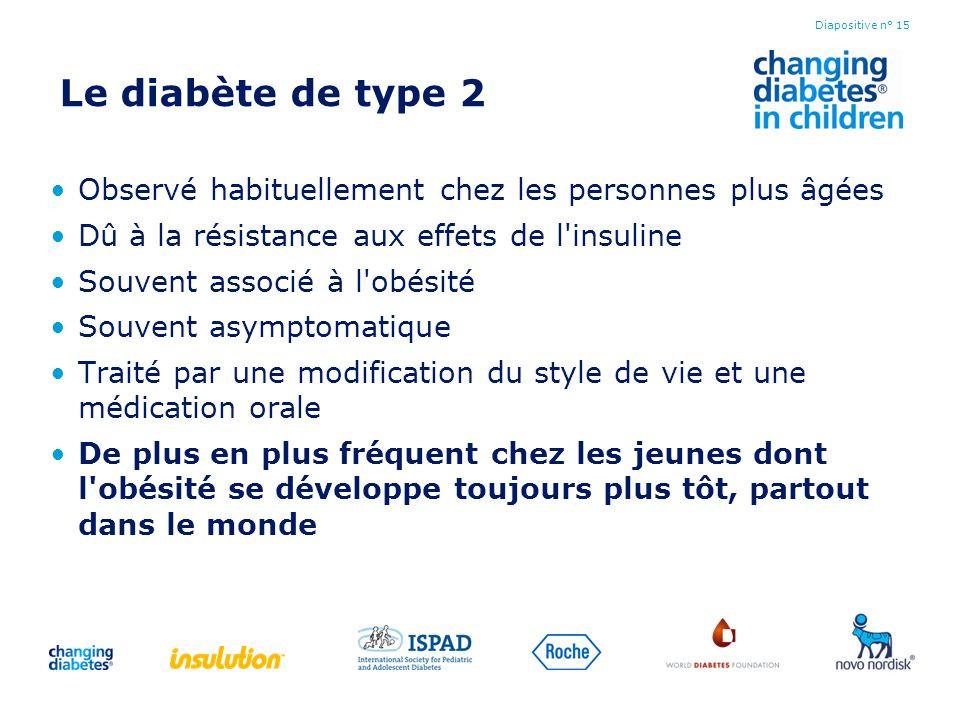 Le diabète de type 2 Observé habituellement chez les personnes plus âgées Dû à la résistance aux effets de l'insuline Souvent associé à l'obésité Souv