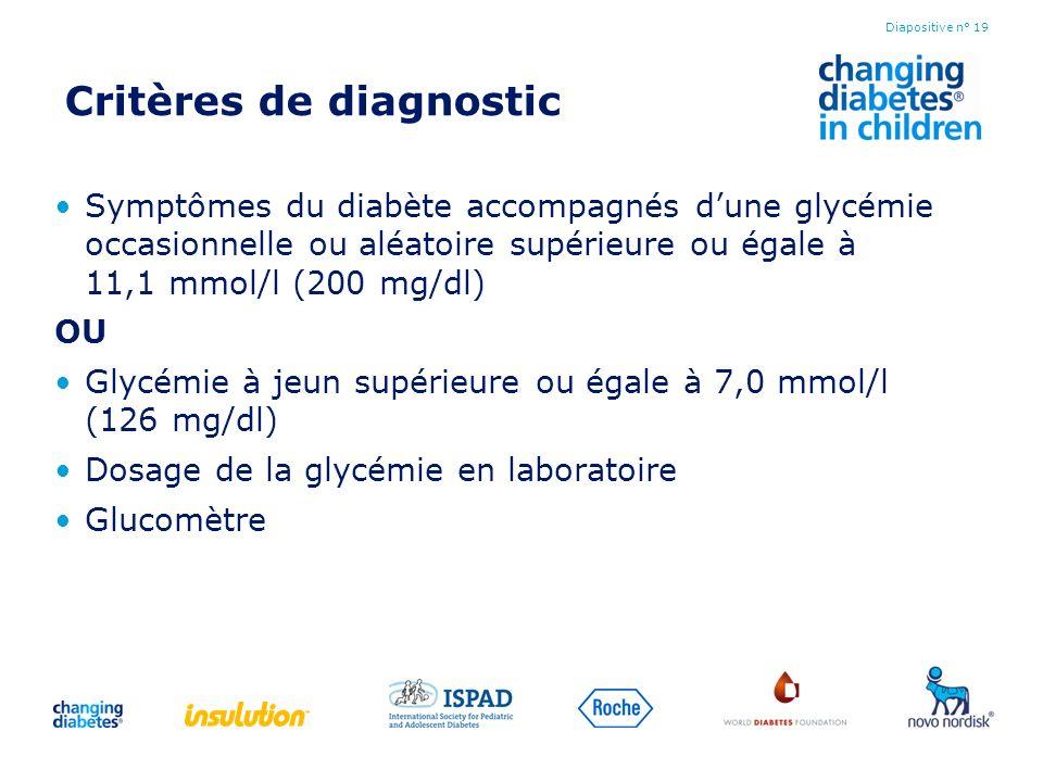 Critères de diagnostic Symptômes du diabète accompagnés dune glycémie occasionnelle ou aléatoire supérieure ou égale à 11,1 mmol/l (200 mg/dl) OU Glyc
