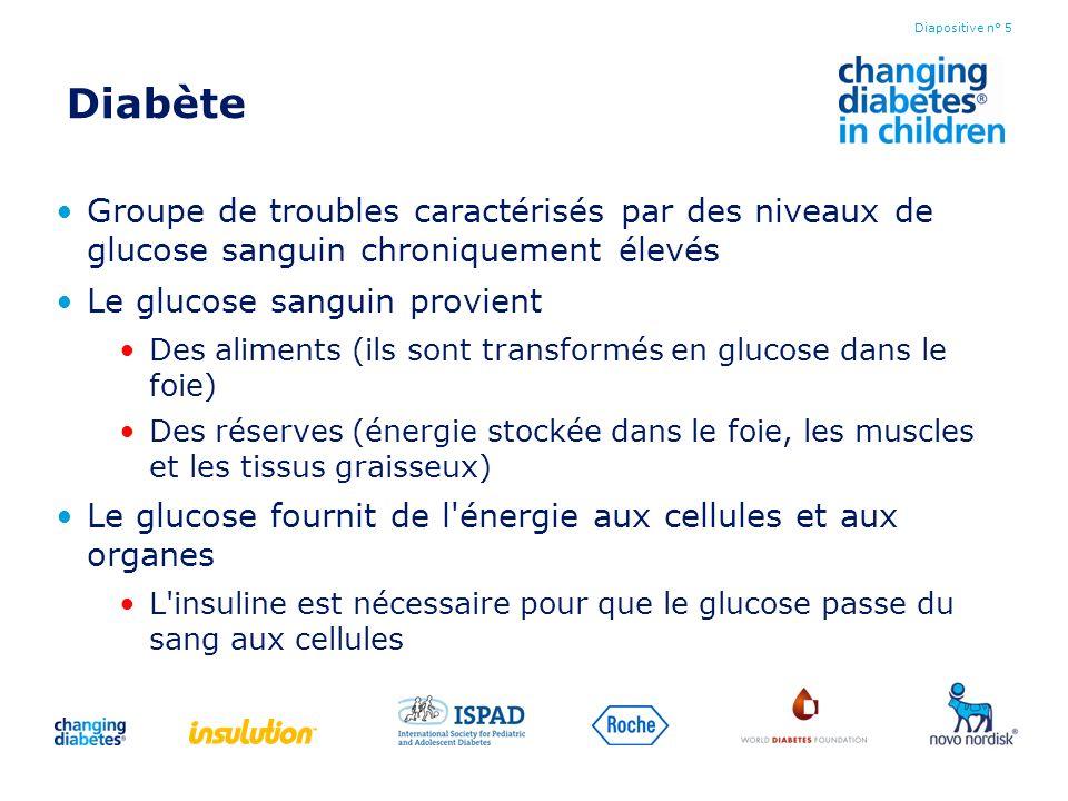 Insuline Hormone sécrétée par le pancréas Produite par les cellules bêta du pancréas Le diabète survient si : Le pancréas ne produit pas suffisamment d insuline (diabète de type 1) L effet de l insuline diminue (diabète de type 2) Diapositive n° 6