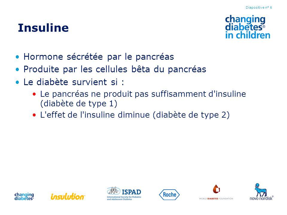 Insuline Hormone sécrétée par le pancréas Produite par les cellules bêta du pancréas Le diabète survient si : Le pancréas ne produit pas suffisamment