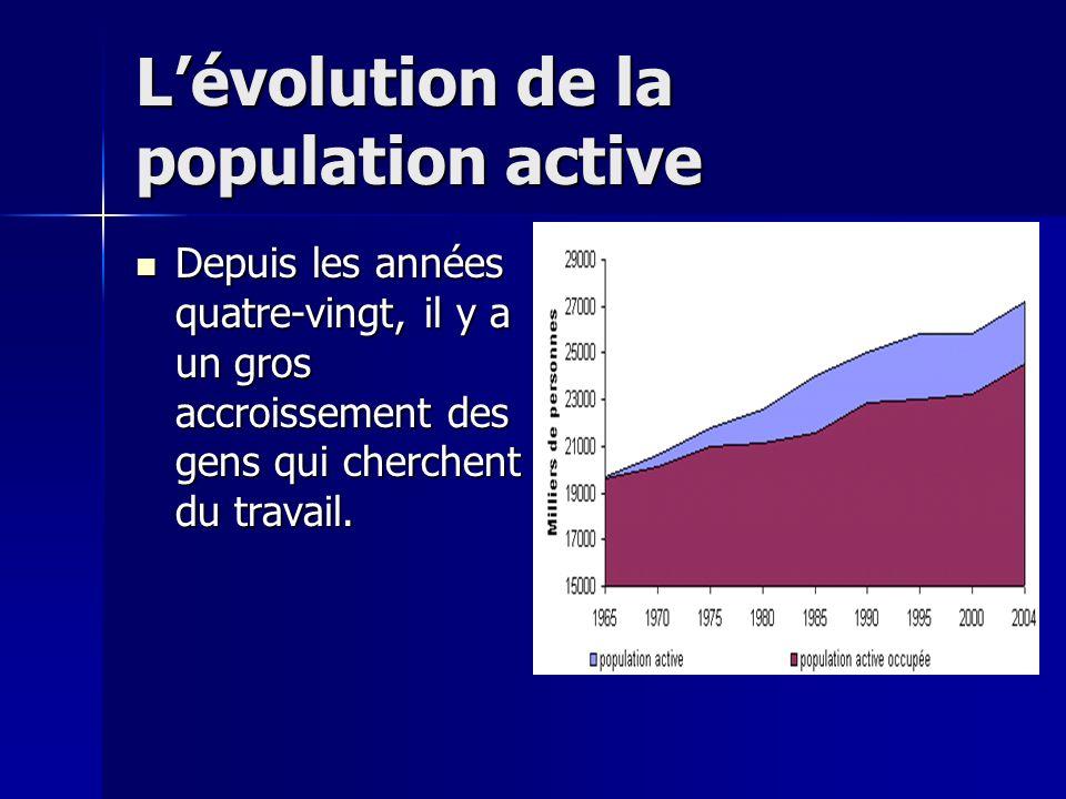 Lévolution de la population active Depuis les années quatre-vingt, il y a un gros accroissement des gens qui cherchent du travail.