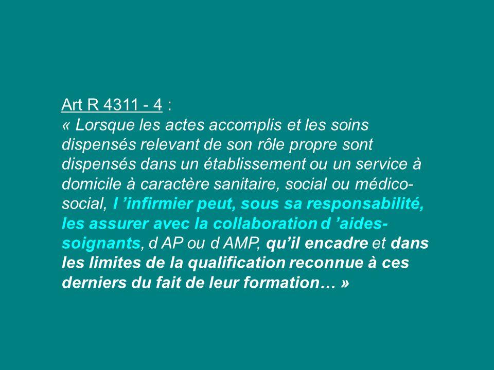 Art R 4311 - 4 : « Lorsque les actes accomplis et les soins dispensés relevant de son rôle propre sont dispensés dans un établissement ou un service à