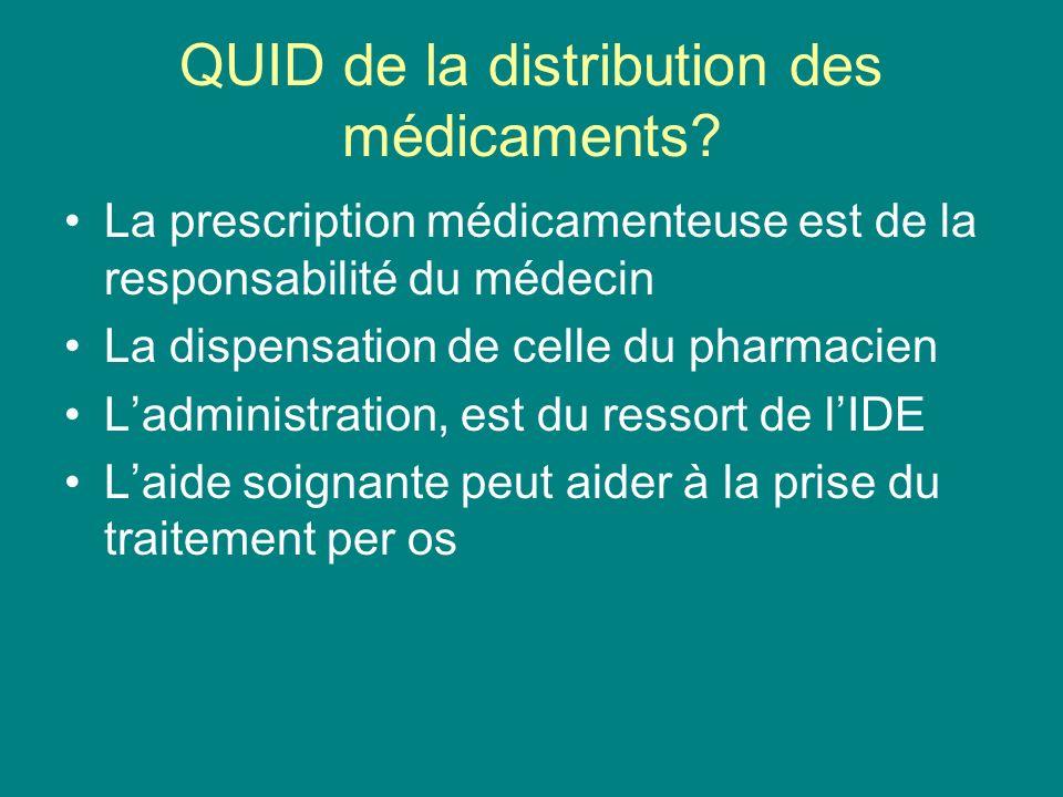 QUID de la distribution des médicaments? La prescription médicamenteuse est de la responsabilité du médecin La dispensation de celle du pharmacien Lad