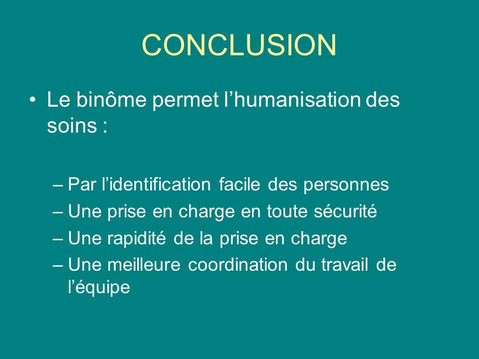 CONCLUSION Le binôme permet lhumanisation des soins : –Par lidentification facile des personnes –Une prise en charge en toute sécurité –Une rapidité d