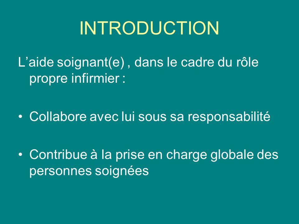 INTRODUCTION Laide soignant(e), dans le cadre du rôle propre infirmier : Collabore avec lui sous sa responsabilité Contribue à la prise en charge glob