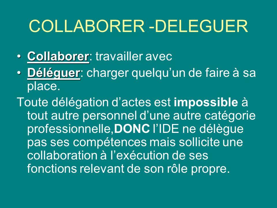COLLABORER -DELEGUER CollaborerCollaborer: travailler avec DéléguerDéléguer: charger quelquun de faire à sa place. Toute délégation dactes est impossi