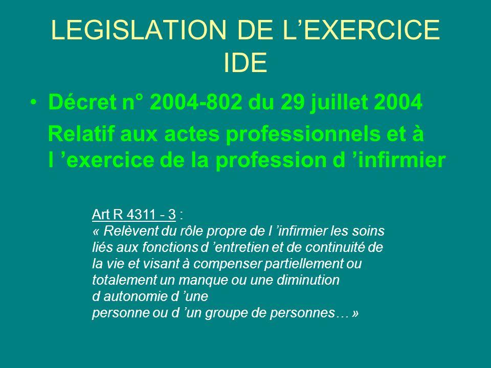 LEGISLATION DE LEXERCICE IDE Décret n° 2004-802 du 29 juillet 2004 Relatif aux actes professionnels et à l exercice de la profession d infirmier Art R