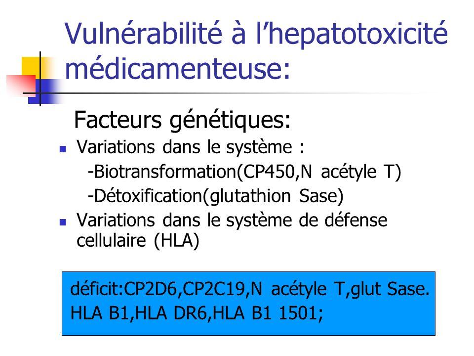 Vulnérabilité à lhepatotoxicité médicamenteuse: Facteurs génétiques: Variations dans le système : -Biotransformation(CP450,N acétyle T) -Détoxificatio
