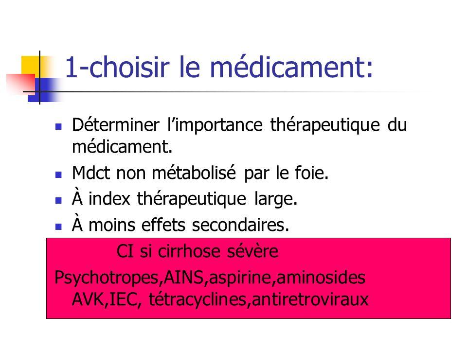 1-choisir le médicament: Déterminer limportance thérapeutique du médicament. Mdct non métabolisé par le foie. À index thérapeutique large. À moins eff