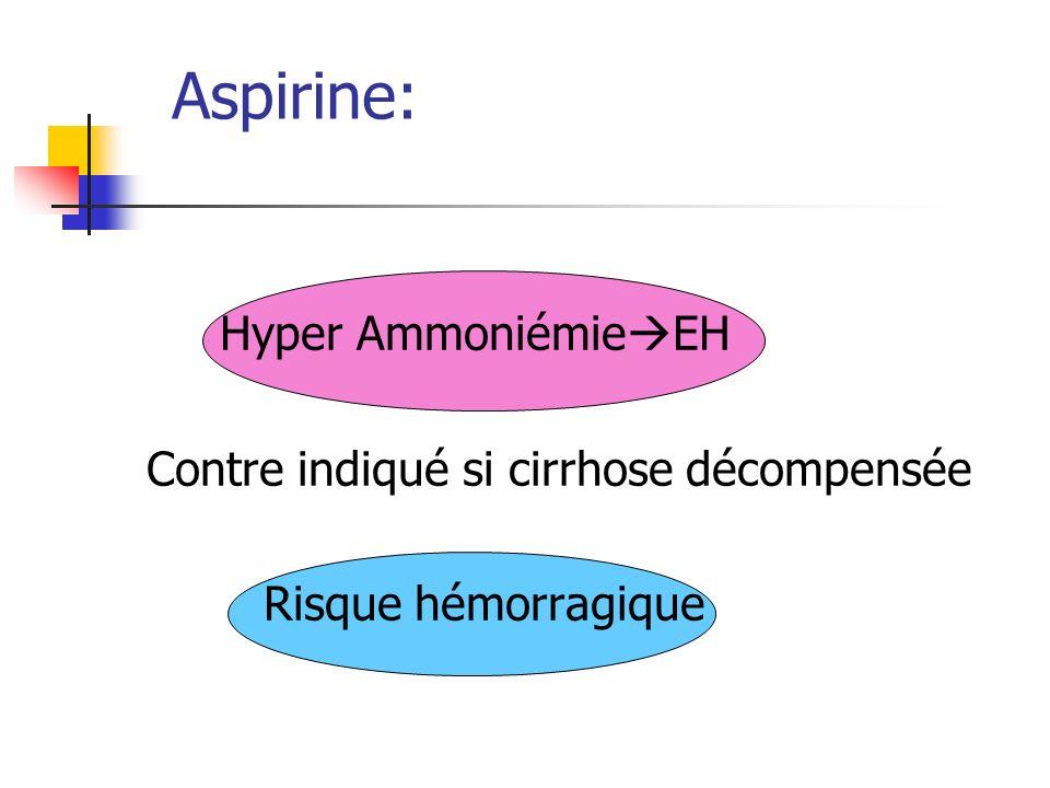 Aspirine: Hyper Ammoniémie EH Contre indiqué si cirrhose décompensée Risque hémorragique