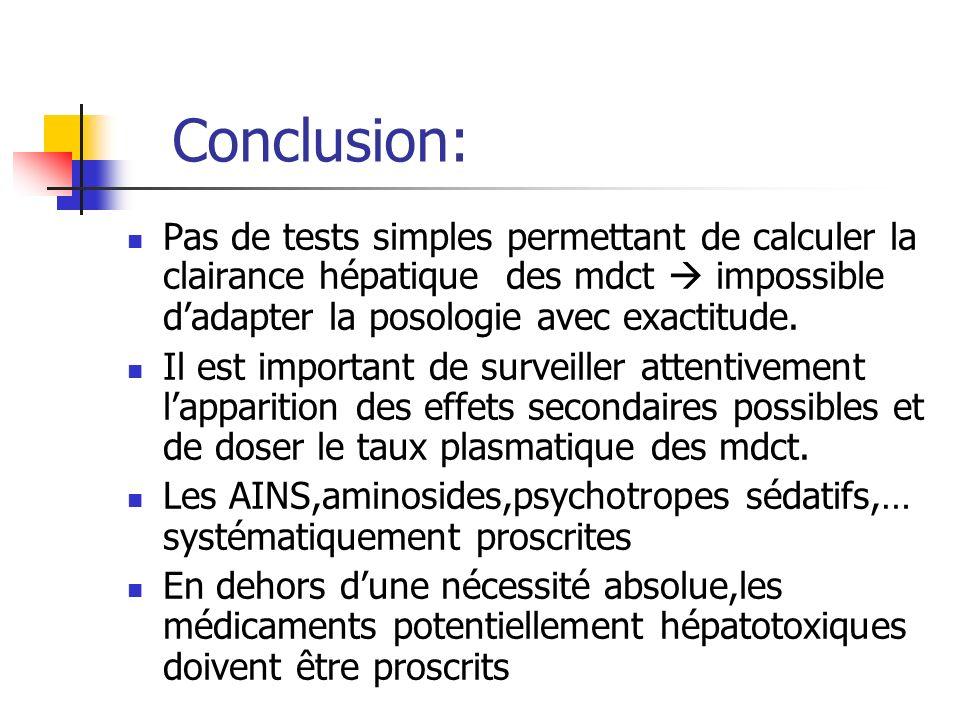 Conclusion: Pas de tests simples permettant de calculer la clairance hépatique des mdct impossible dadapter la posologie avec exactitude. Il est impor