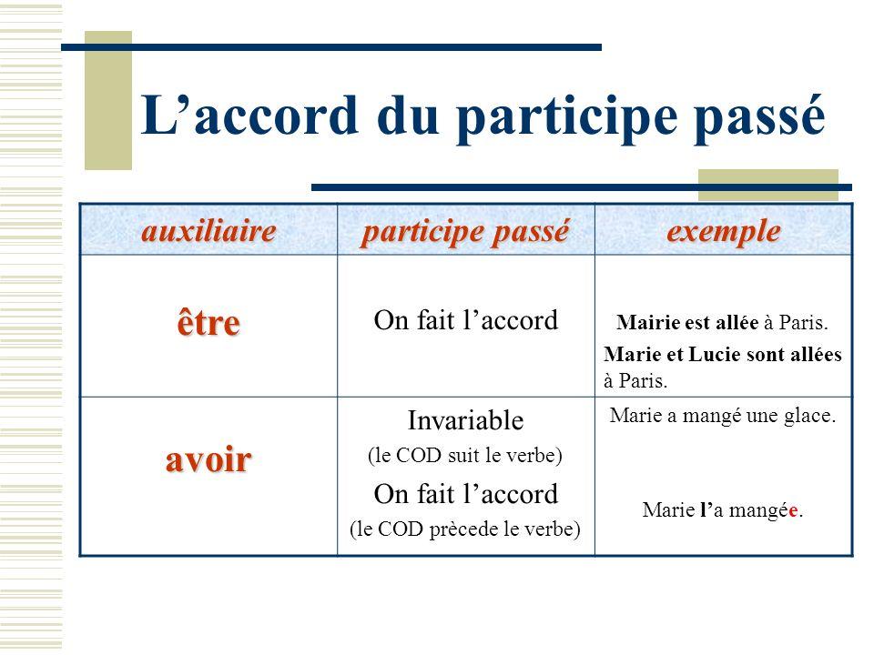 Laccord du participe passé auxiliaire participe passé exemple être On fait laccord Mairie est allée à Paris. Marie et Lucie sont allées à Paris. avoir