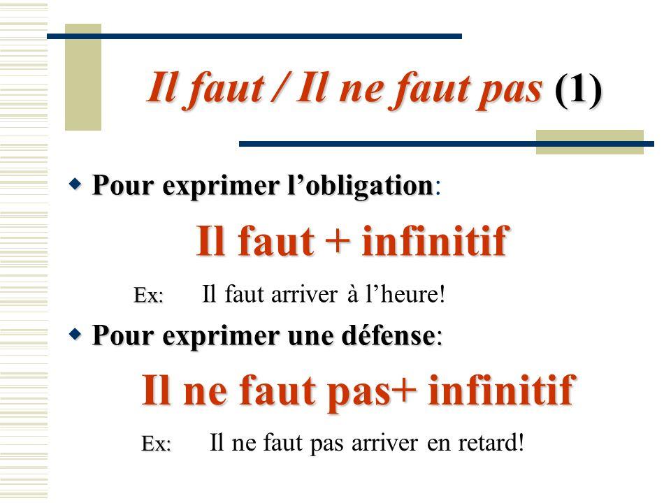 Il faut / Il ne faut pas (1) Pour exprimer lobligation Pour exprimer lobligation: Il faut + infinitif Ex: Ex: Il faut arriver à lheure! Pour exprimer