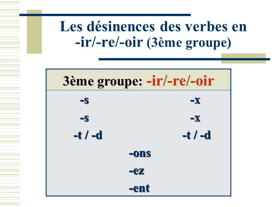 Les désinences des verbes en -ir/-re/-oir (3ème groupe) 3ème groupe: -ir/-re/-oir -s -x -s -x -t / -d -t / -d -t / -d -t / -d -ons -ons -ez -ez -ent -