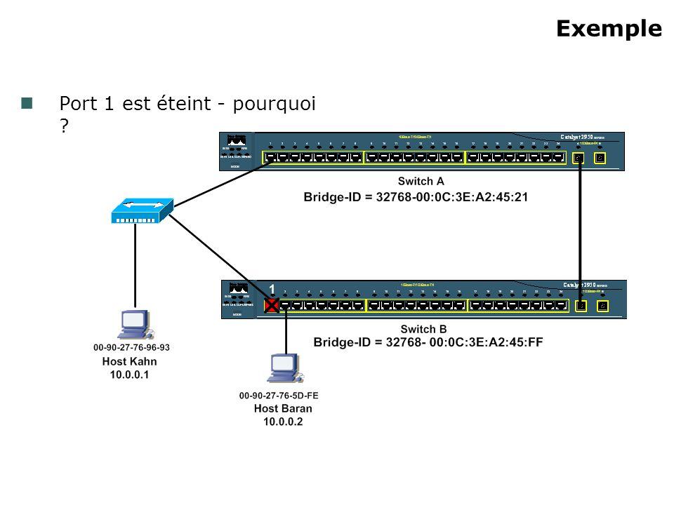 Exemple Port 1 est éteint - pourquoi ?