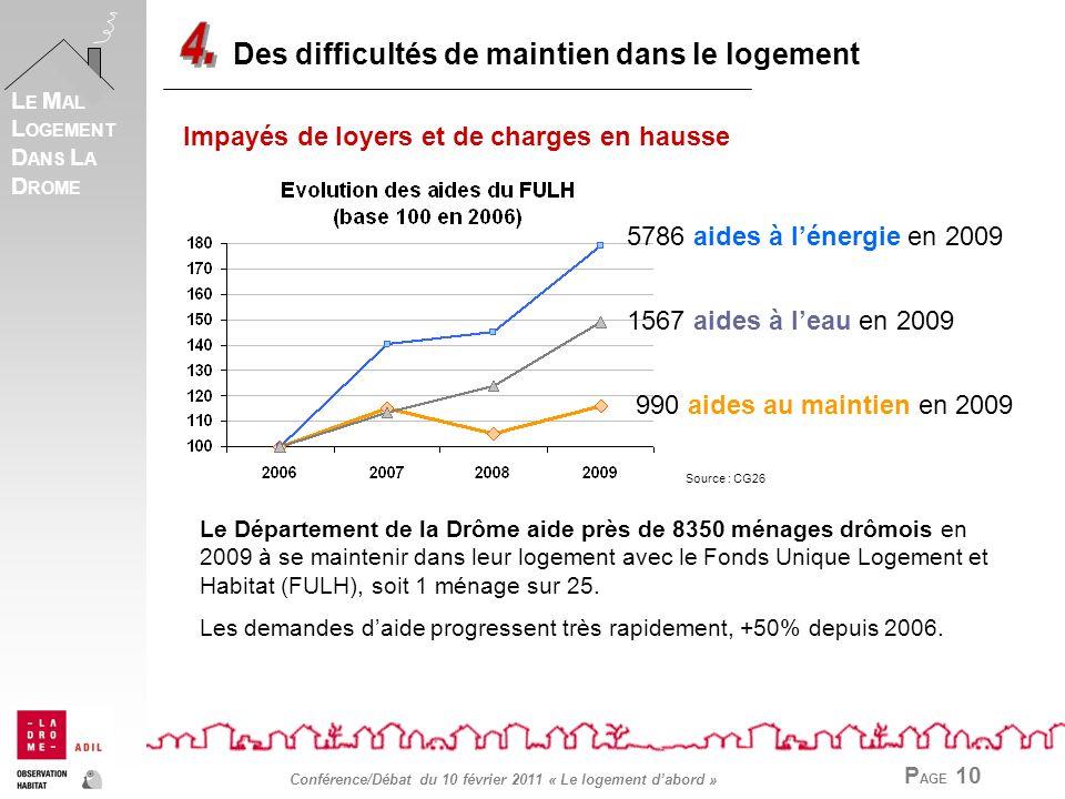 P AGE 10 L E M AL L OGEMENT D ANS L A D ROME Conférence/Débat du 10 février 2011 « Le logement dabord » Des difficultés de maintien dans le logement Impayés de loyers et de charges en hausse 5786 aides à lénergie en 2009 1567 aides à leau en 2009 990 aides au maintien en 2009 Le Département de la Drôme aide près de 8350 ménages drômois en 2009 à se maintenir dans leur logement avec le Fonds Unique Logement et Habitat (FULH), soit 1 ménage sur 25.