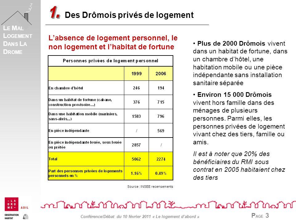 P AGE 3 L E M AL L OGEMENT D ANS L A D ROME Conférence/Débat du 10 février 2011 « Le logement dabord » Des Drômois privés de logement Plus de 2000 Drô