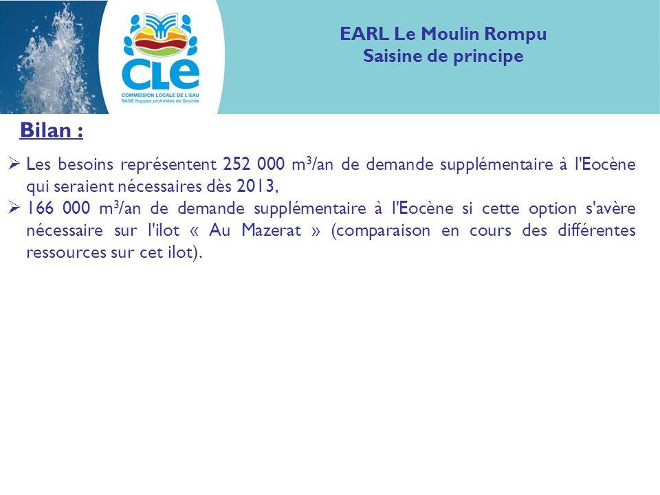 Bilan : Les besoins représentent 252 000 m 3 /an de demande supplémentaire à l'Eocène qui seraient nécessaires dès 2013, 166 000 m 3 /an de demande su