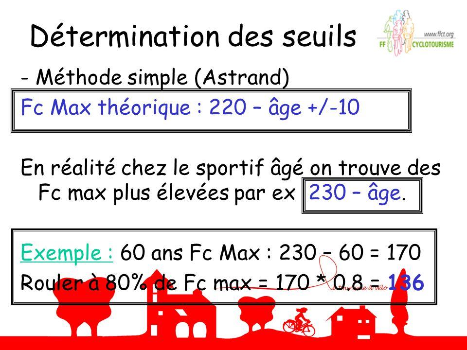 Détermination des seuils - Méthode simple (Astrand) Fc Max théorique : 220 – âge +/-10 En réalité chez le sportif âgé on trouve des Fc max plus élevée