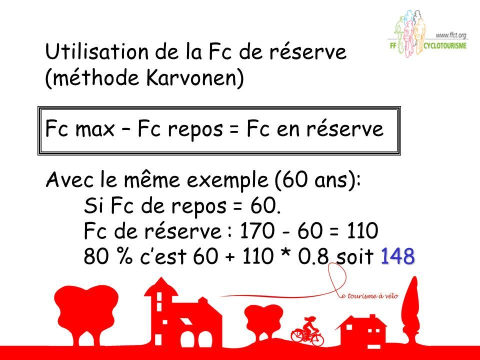 Utilisation de la Fc de réserve (méthode Karvonen) Fc max – Fc repos = Fc en réserve Avec le même exemple (60 ans): Si Fc de repos = 60. Fc de réserve