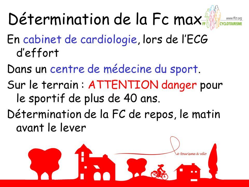 Détermination de la Fc max En cabinet de cardiologie, lors de lECG deffort Dans un centre de médecine du sport. Sur le terrain : ATTENTION danger pour