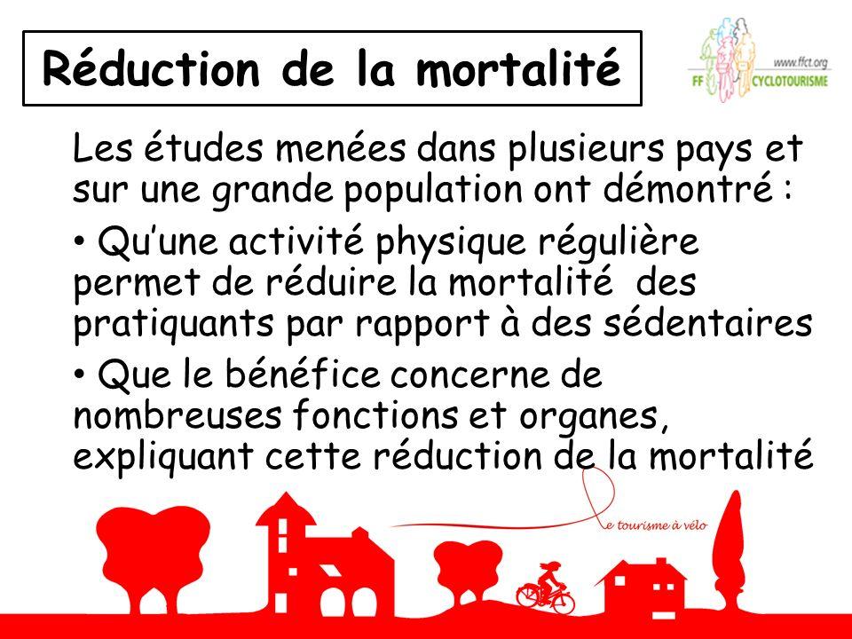 Réduction de la mortalité Les études menées dans plusieurs pays et sur une grande population ont démontré : Quune activité physique régulière permet d