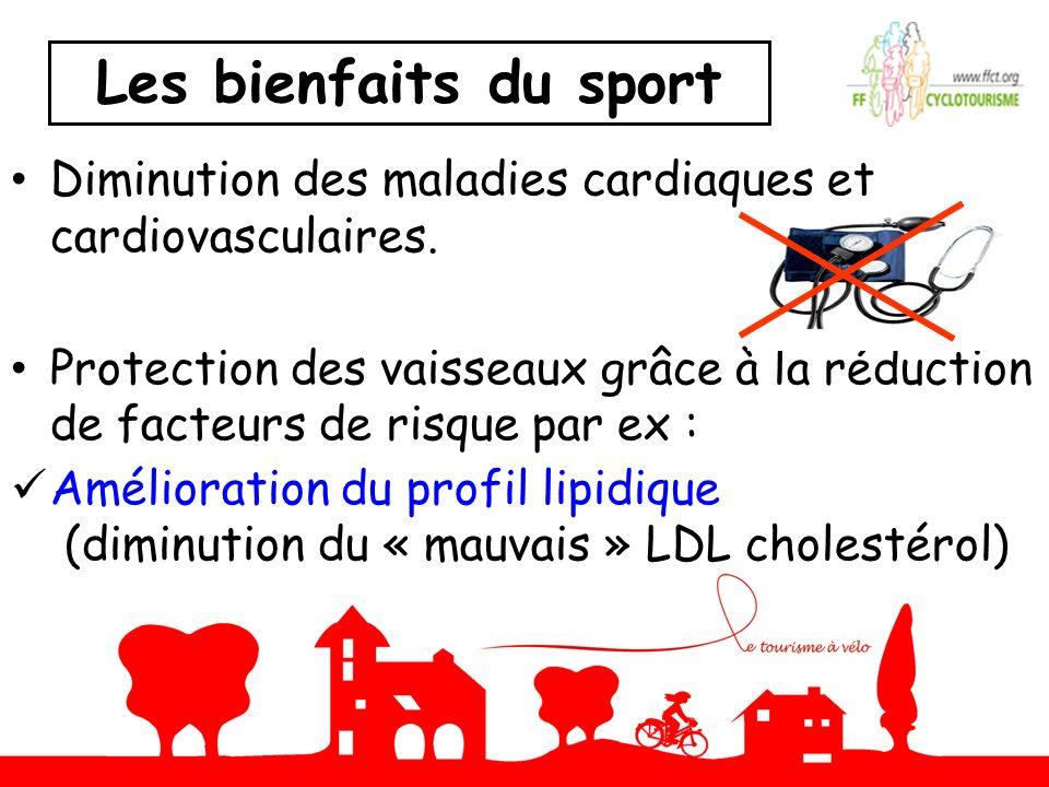 Bienfaits du sport Limitation et contrôle du poids : diminution de la masse grasse au profit de la masse musculaire action favorable sur le diabète de type 2 : Normalisation de la glycémie Diminution ou normalisation de la tension artérielle RESULTAT : Amélioration de la fonction cardiaque.