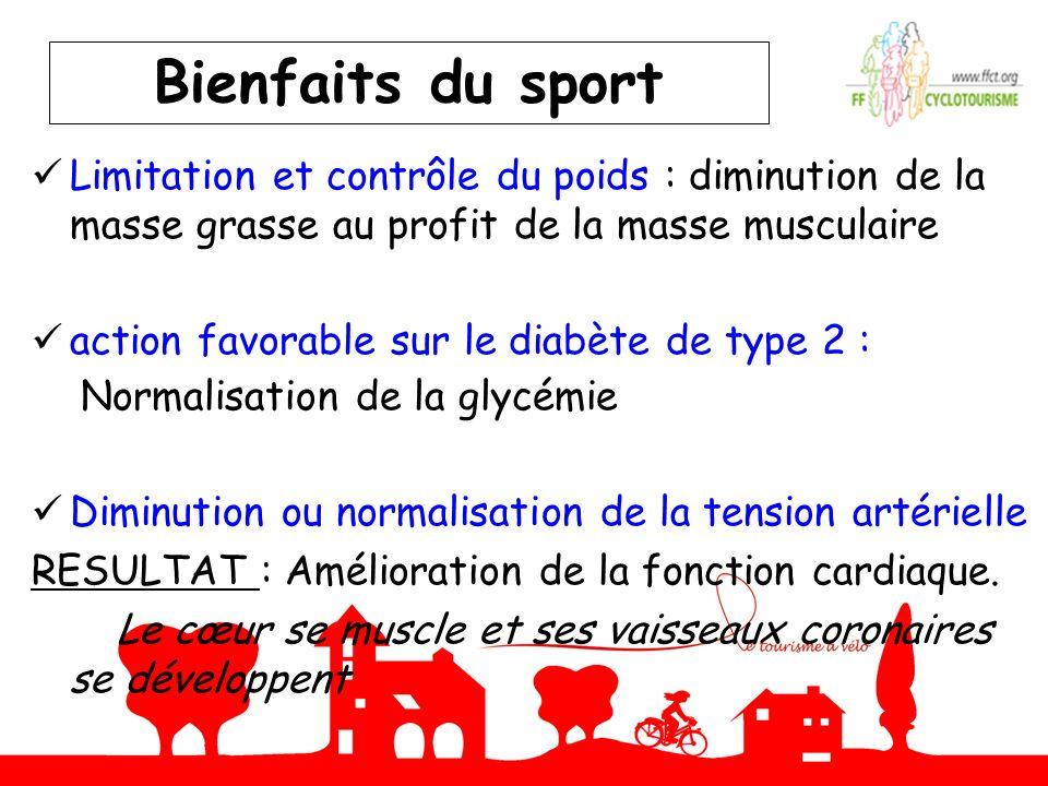 Bienfaits du sport Limitation et contrôle du poids : diminution de la masse grasse au profit de la masse musculaire action favorable sur le diabète de