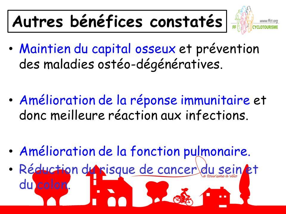 Autres bénéfices constatés Maintien du capital osseux et prévention des maladies ostéo-dégénératives. Amélioration de la réponse immunitaire et donc m