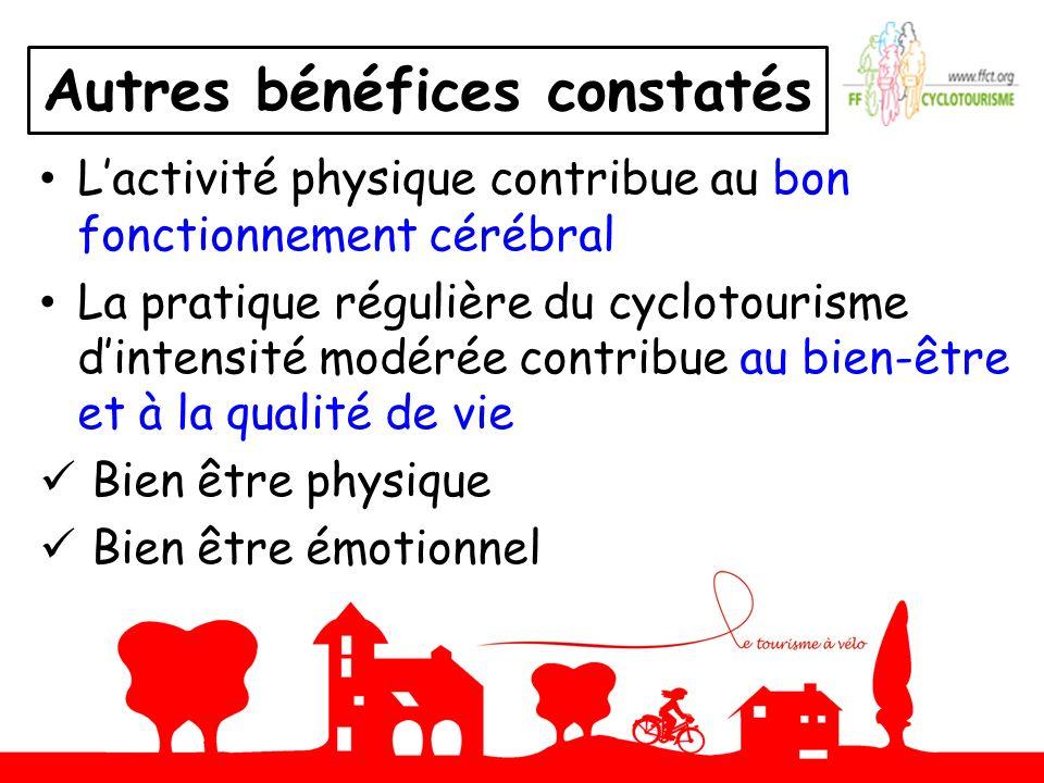 Autres bénéfices constatés Lactivité physique contribue au bon fonctionnement cérébral La pratique régulière du cyclotourisme dintensité modérée contr