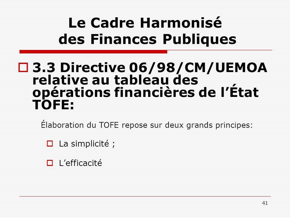41 Le Cadre Harmonisé des Finances Publiques 3.3 Directive 06/98/CM/UEMOA relative au tableau des opérations financières de lÉtat TOFE: Élaboration du