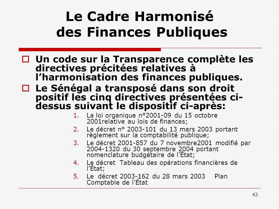 43 Le Cadre Harmonisé des Finances Publiques Un code sur la Transparence complète les directives précitées relatives à lharmonisation des finances pub