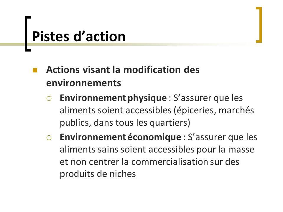 Pistes daction Actions visant la modification des environnements Environnement physique : Sassurer que les aliments soient accessibles (épiceries, mar