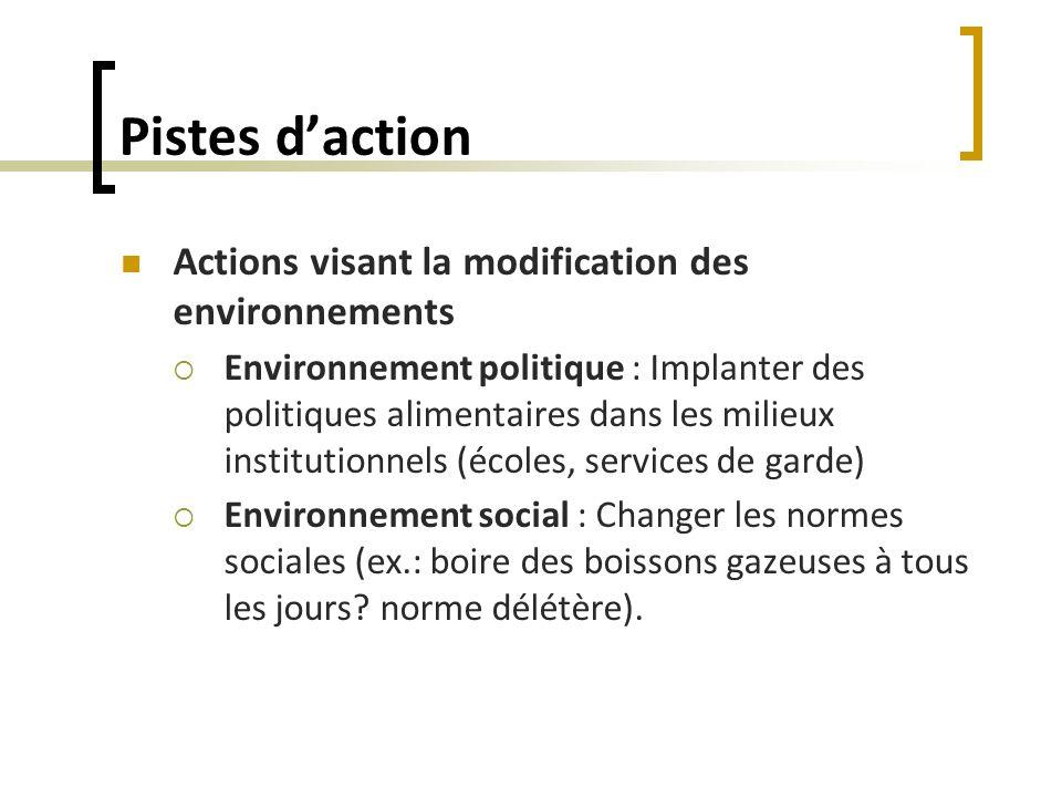 Pistes daction Actions visant la modification des environnements Environnement politique : Implanter des politiques alimentaires dans les milieux inst